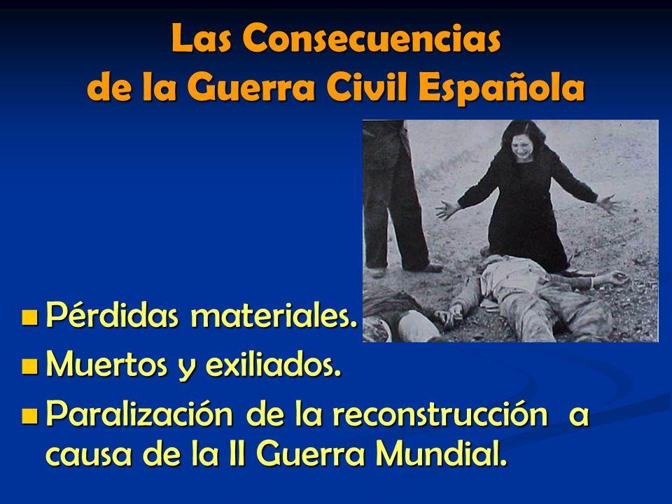 Las Consecuencias de la Guerra Civil Española