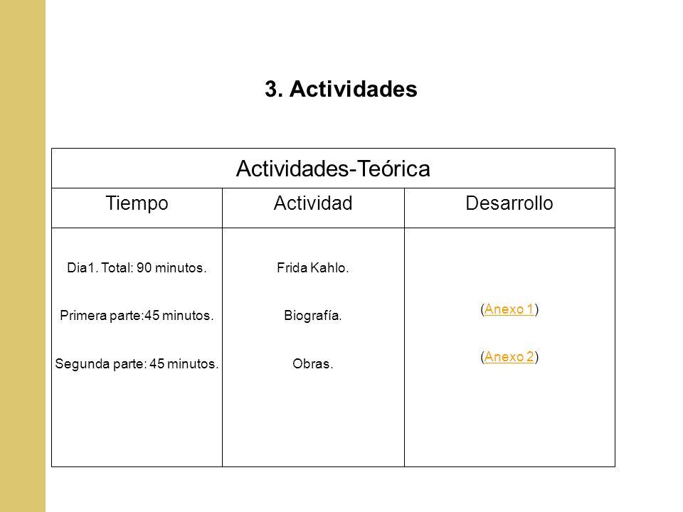 3. Actividades Actividades-Teórica Tiempo Actividad Desarrollo