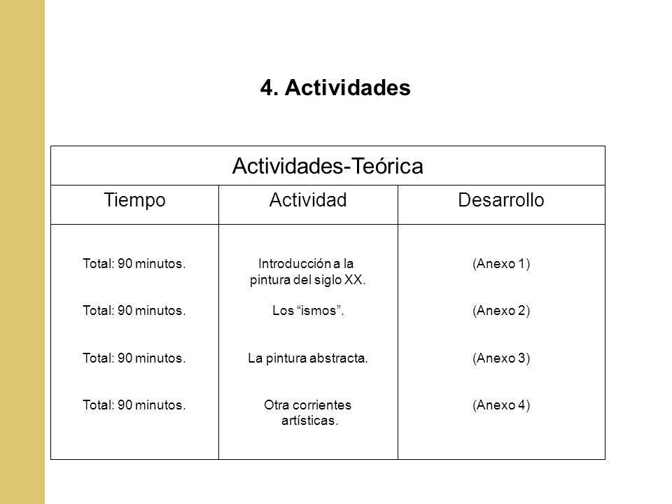 4. Actividades Actividades-Teórica Tiempo Actividad Desarrollo