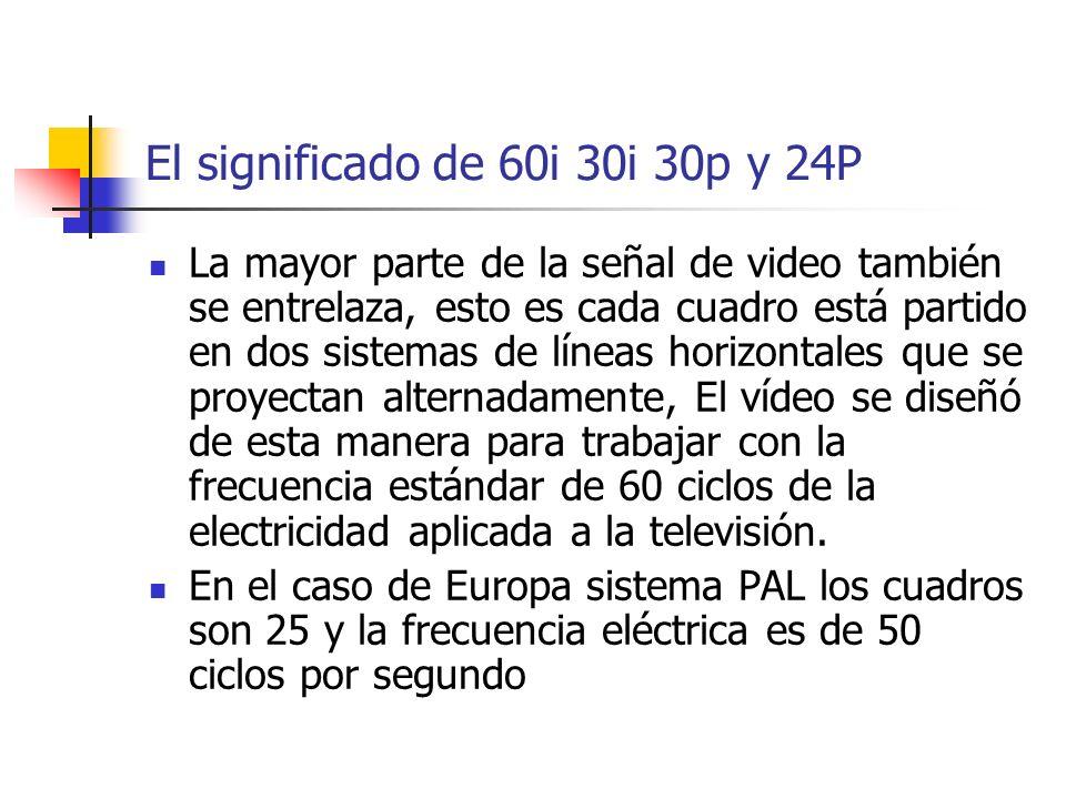 El significado de 60i 30i 30p y 24P