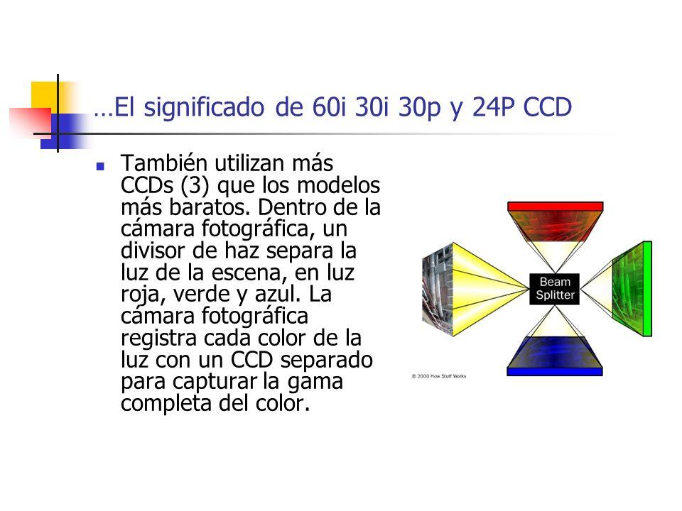 …El significado de 60i 30i 30p y 24P CCD