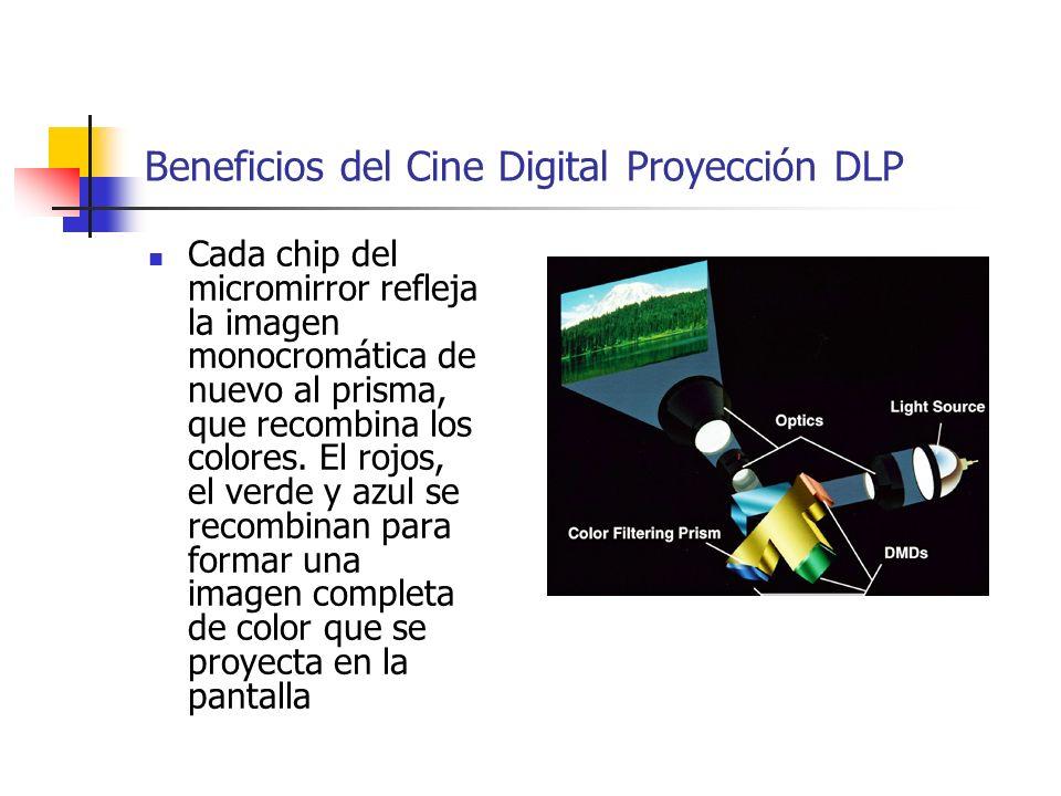 Beneficios del Cine Digital Proyección DLP