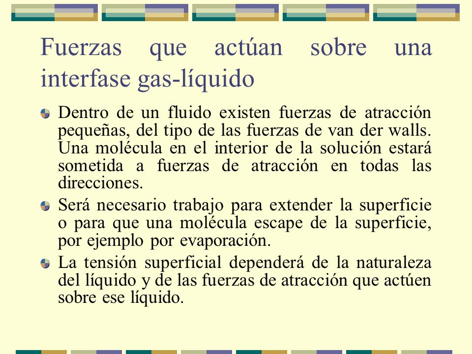 Fuerzas que actúan sobre una interfase gas-líquido