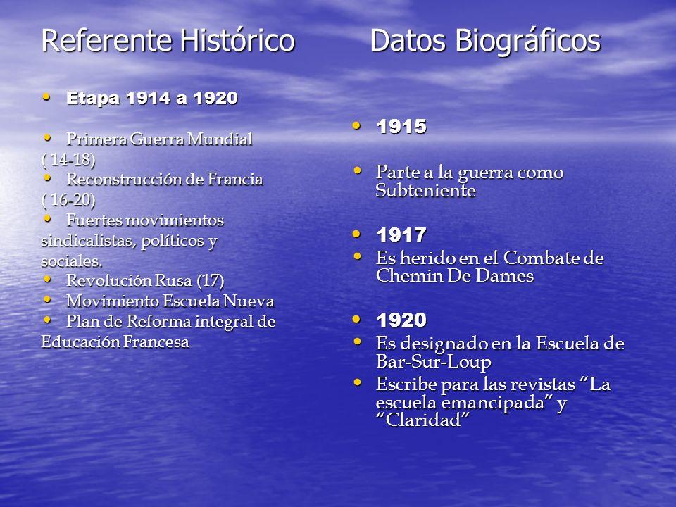 Referente Histórico Datos Biográficos