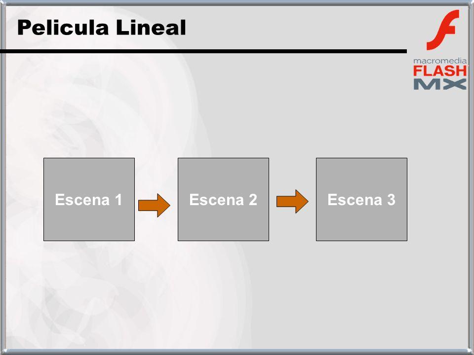 Pelicula Lineal Escena 1 Escena 2 Escena 3