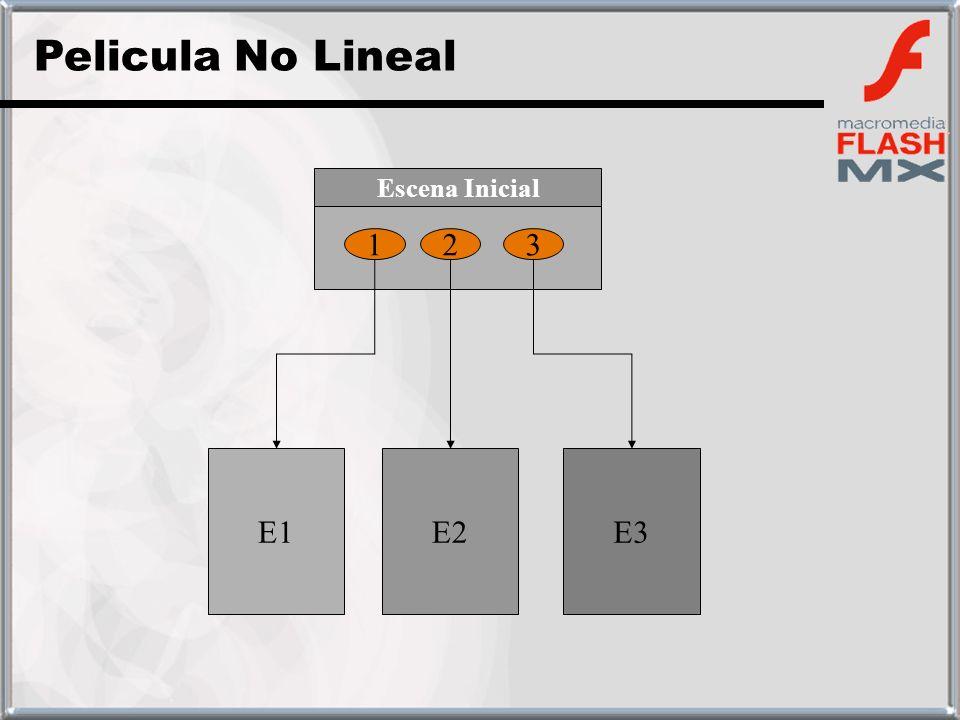Pelicula No Lineal 1 2 3 E1 E2 E3 Escena Inicial