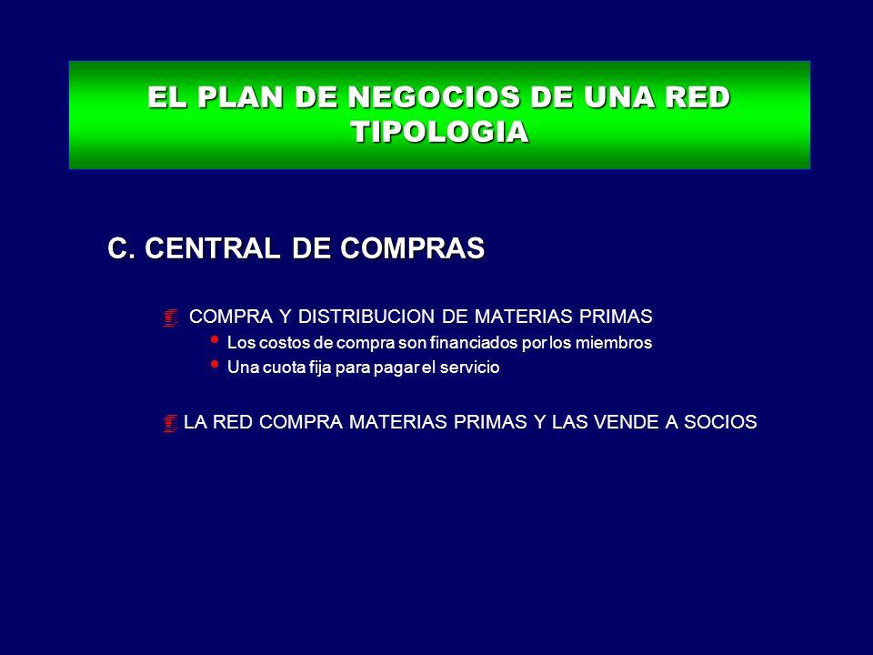 EL PLAN DE NEGOCIOS DE UNA RED TIPOLOGIA