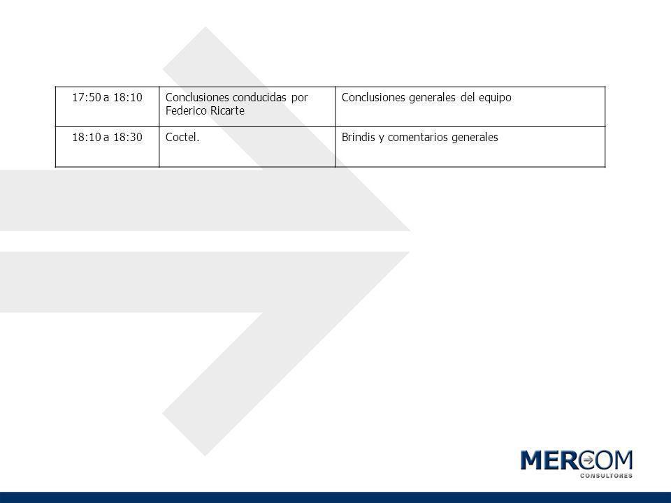 17:50 a 18:10 Conclusiones conducidas por Federico Ricarte. Conclusiones generales del equipo. 18:10 a 18:30.