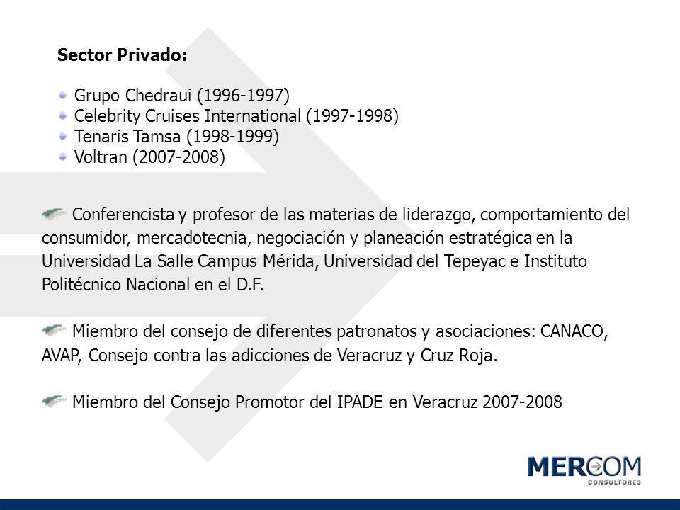 Sector Privado: Grupo Chedraui (1996-1997) Celebrity Cruises International (1997-1998) Tenaris Tamsa (1998-1999)