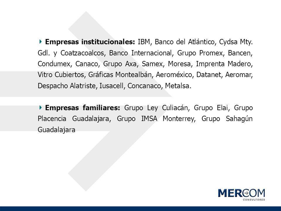 Empresas institucionales: IBM, Banco del Atlántico, Cydsa Mty. Gdl
