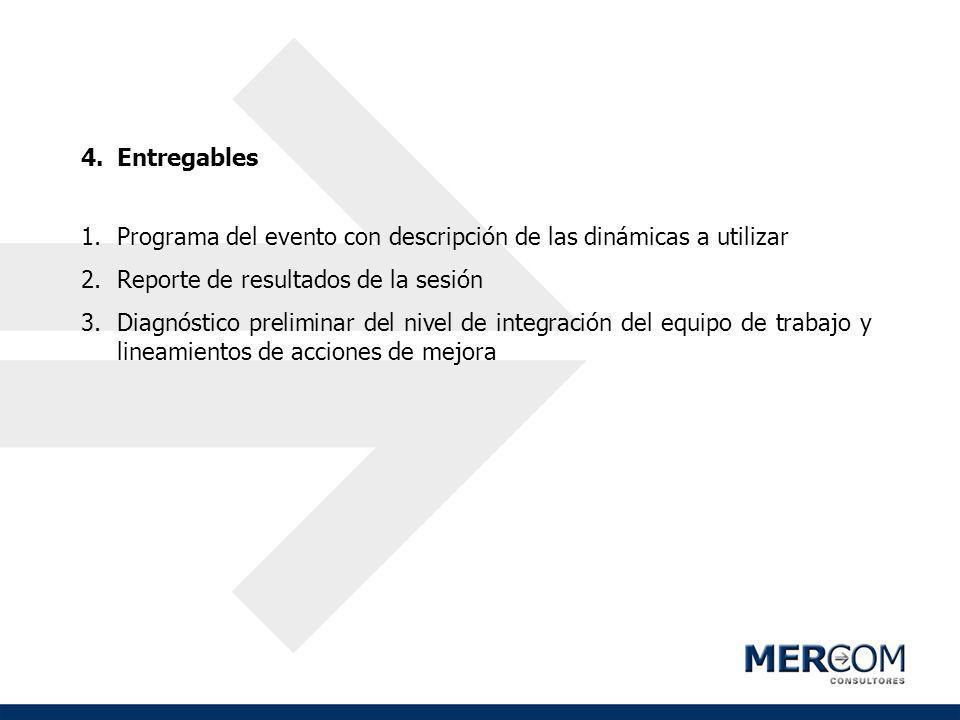 Entregables Programa del evento con descripción de las dinámicas a utilizar. Reporte de resultados de la sesión.
