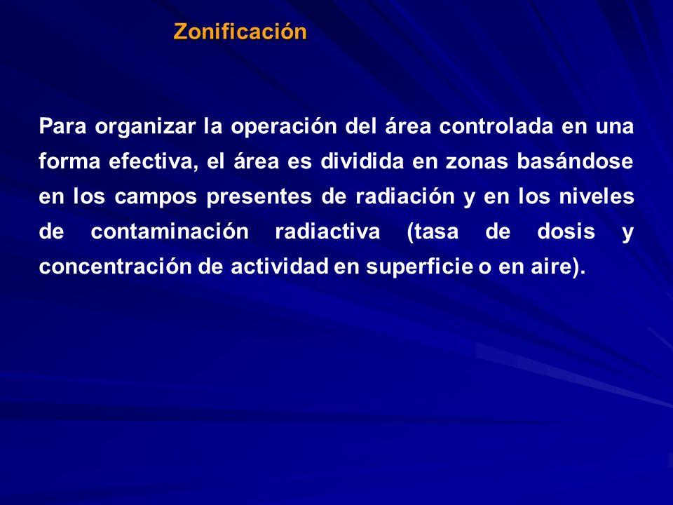 Zonificación