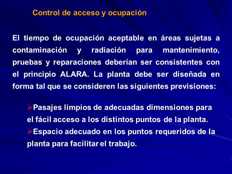Control de acceso y ocupación