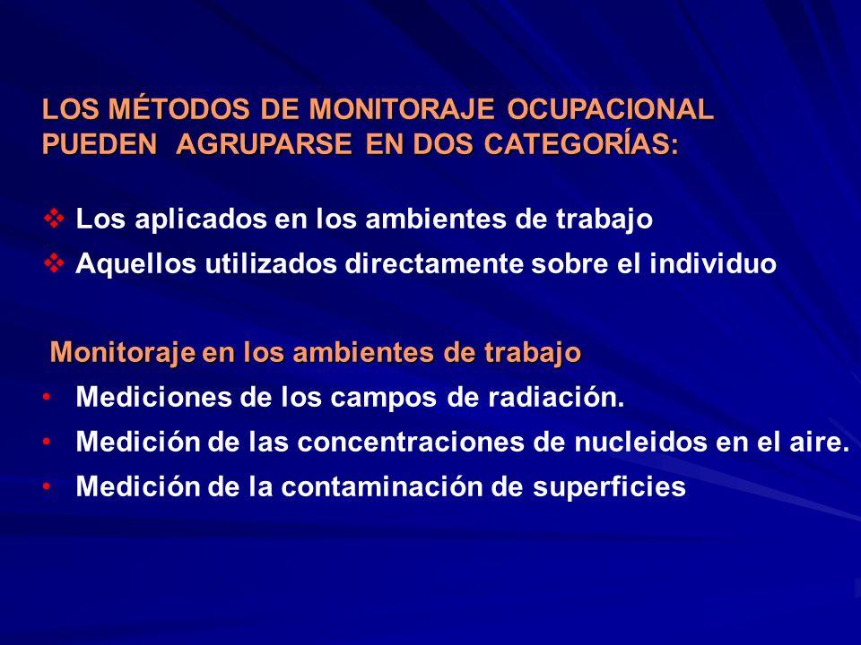 LOS MÉTODOS DE MONITORAJE OCUPACIONAL