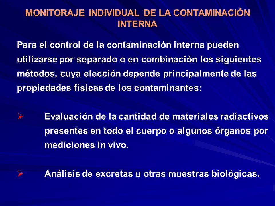 MONITORAJE INDIVIDUAL DE LA CONTAMINACIÓN INTERNA