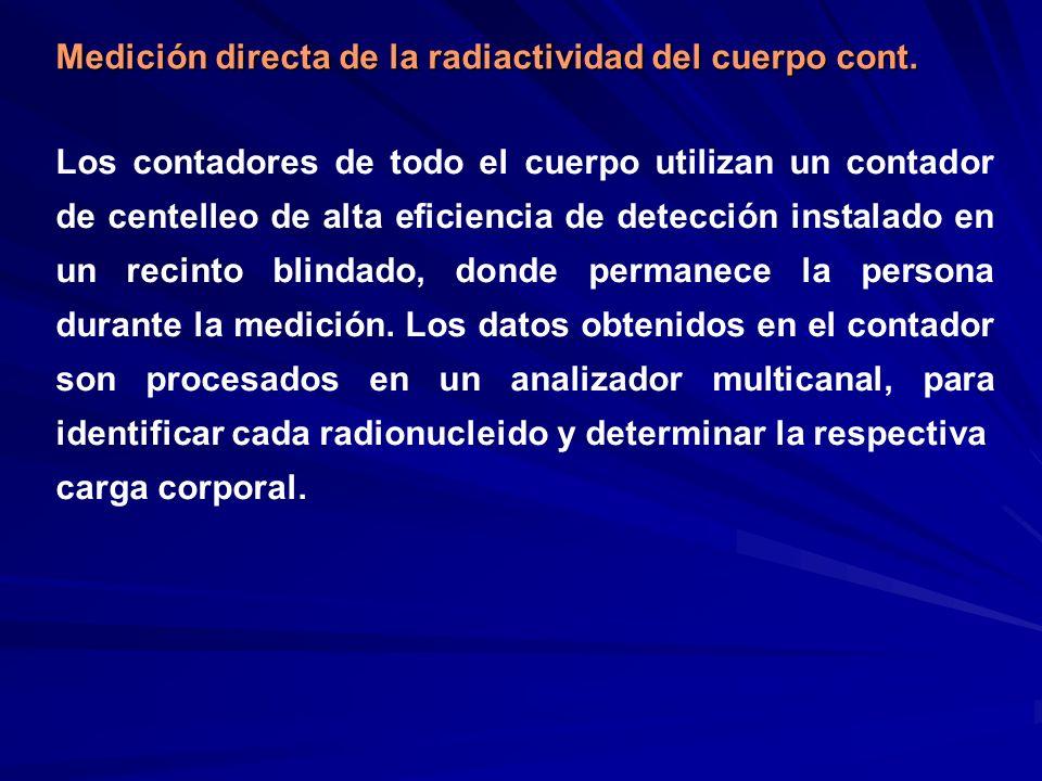 Medición directa de la radiactividad del cuerpo cont.