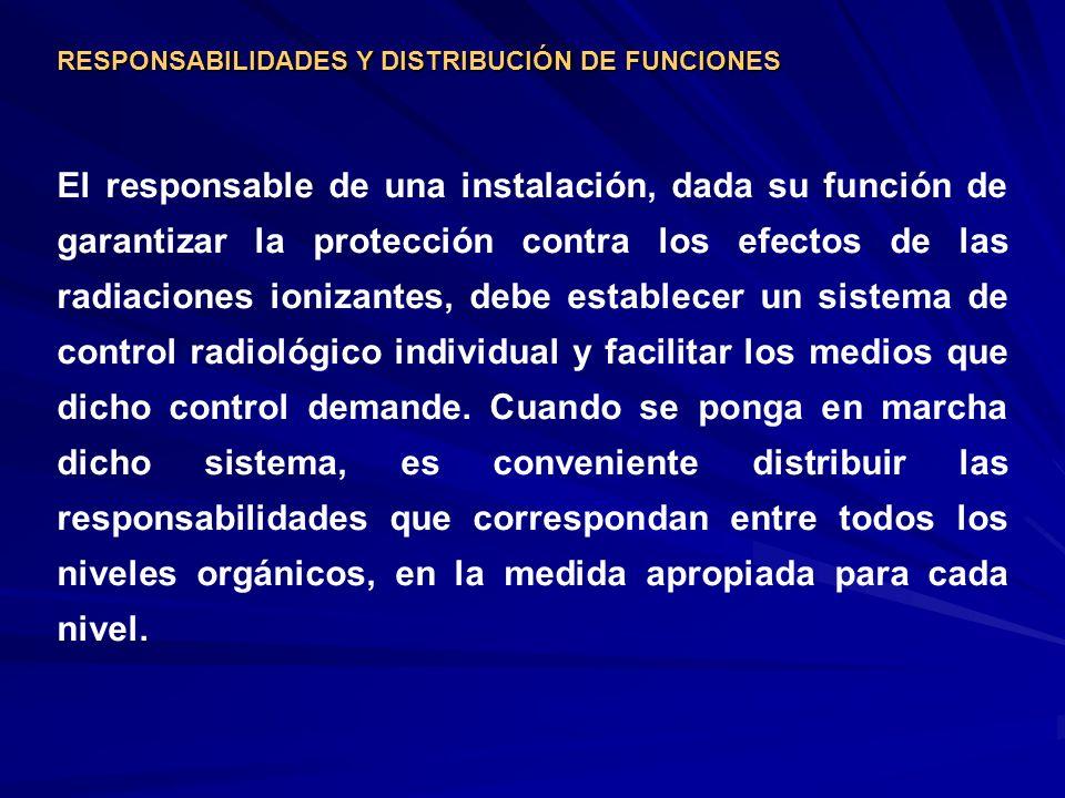RESPONSABILIDADES Y DISTRIBUCIÓN DE FUNCIONES