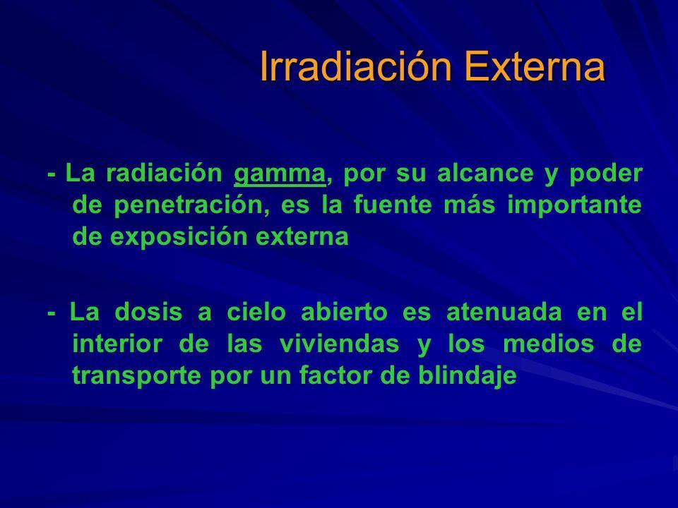 Irradiación Externa - La radiación gamma, por su alcance y poder de penetración, es la fuente más importante de exposición externa.