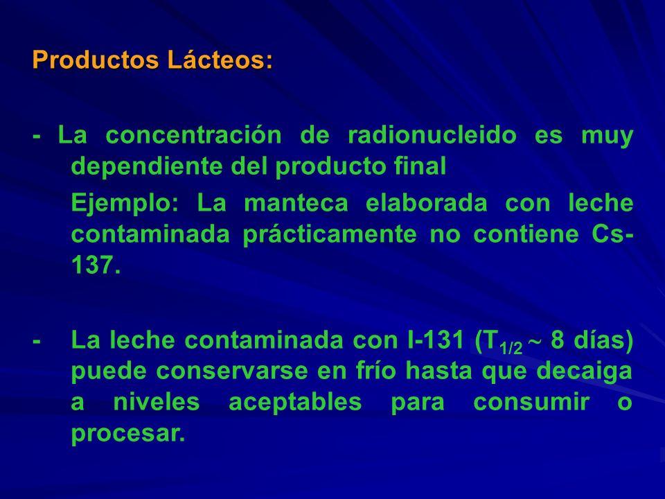 Productos Lácteos: - La concentración de radionucleido es muy dependiente del producto final.