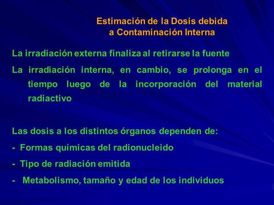 Estimación de la Dosis debida a Contaminación Interna