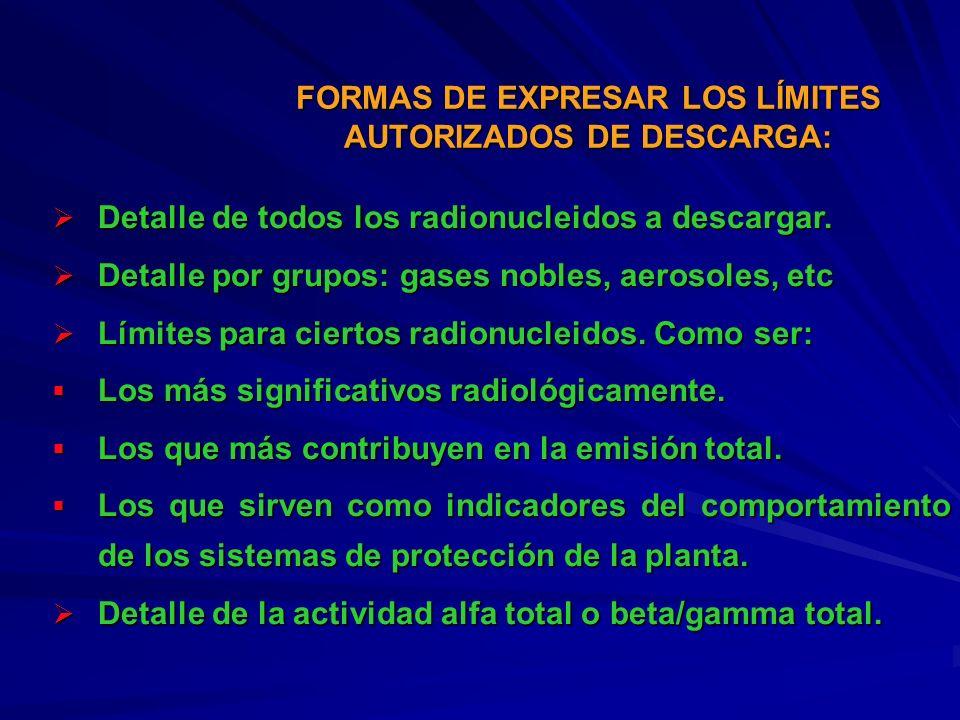 FORMAS DE EXPRESAR LOS LÍMITES AUTORIZADOS DE DESCARGA: