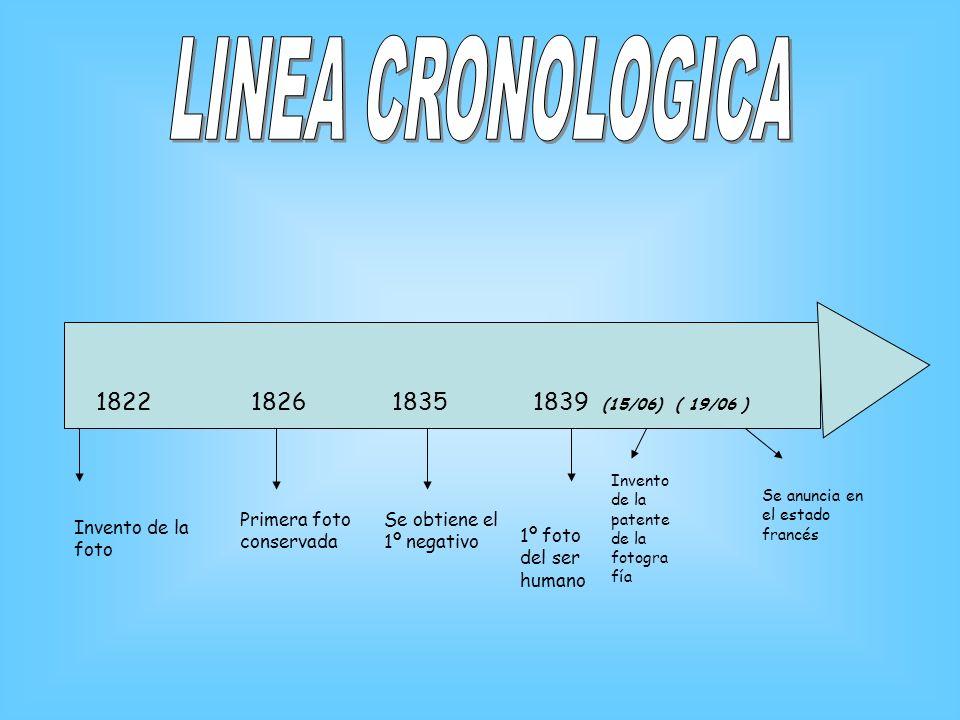 LINEA CRONOLOGICA 1822 1826 1835 1839 (15/06) ( 19/06 )