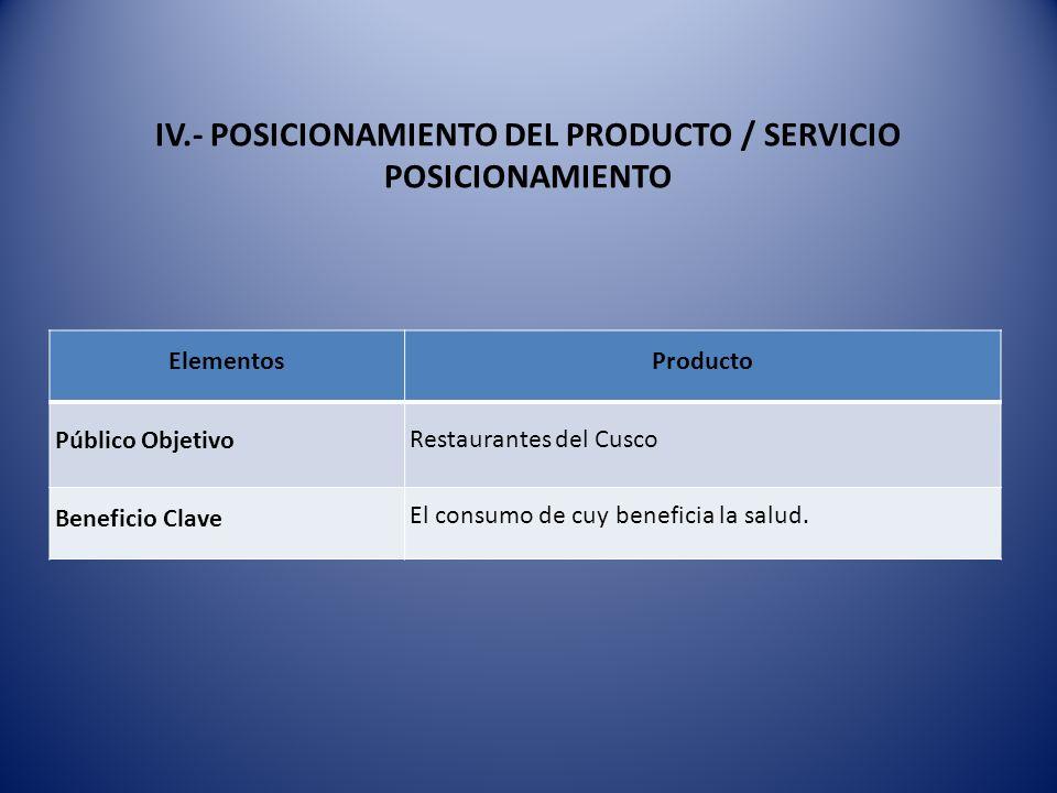 IV.- POSICIONAMIENTO DEL PRODUCTO / SERVICIO POSICIONAMIENTO