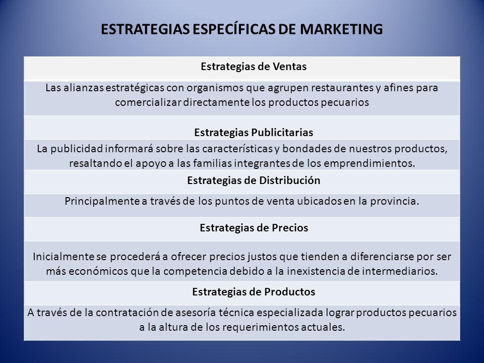 ESTRATEGIAS ESPECÍFICAS DE MARKETING