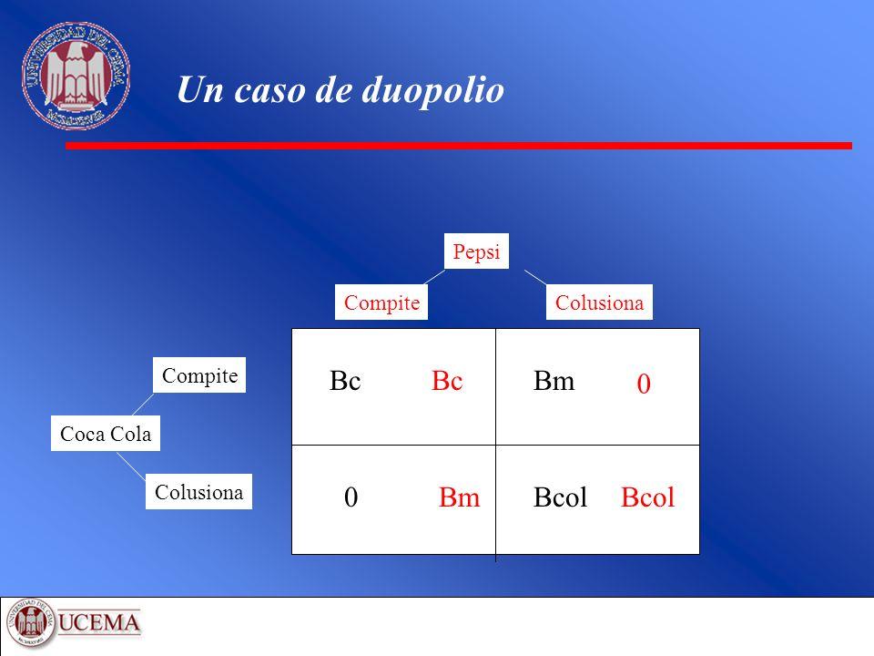 Un caso de duopolio Bc Bc Bm Bm Bcol Bcol Pepsi Compite Colusiona
