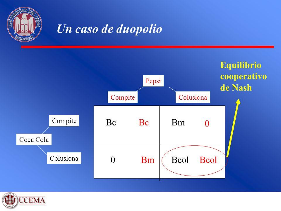 Un caso de duopolio Equilibrio cooperativo de Nash Bc Bc Bm Bm Bcol