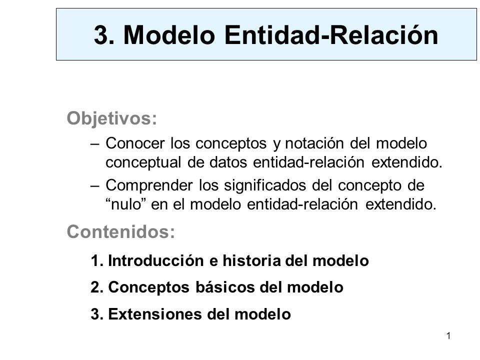3. Modelo Entidad-Relación