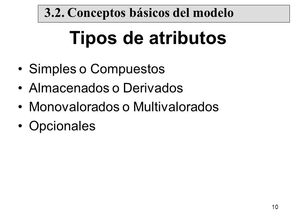 Tipos de atributos 3.2. Conceptos básicos del modelo