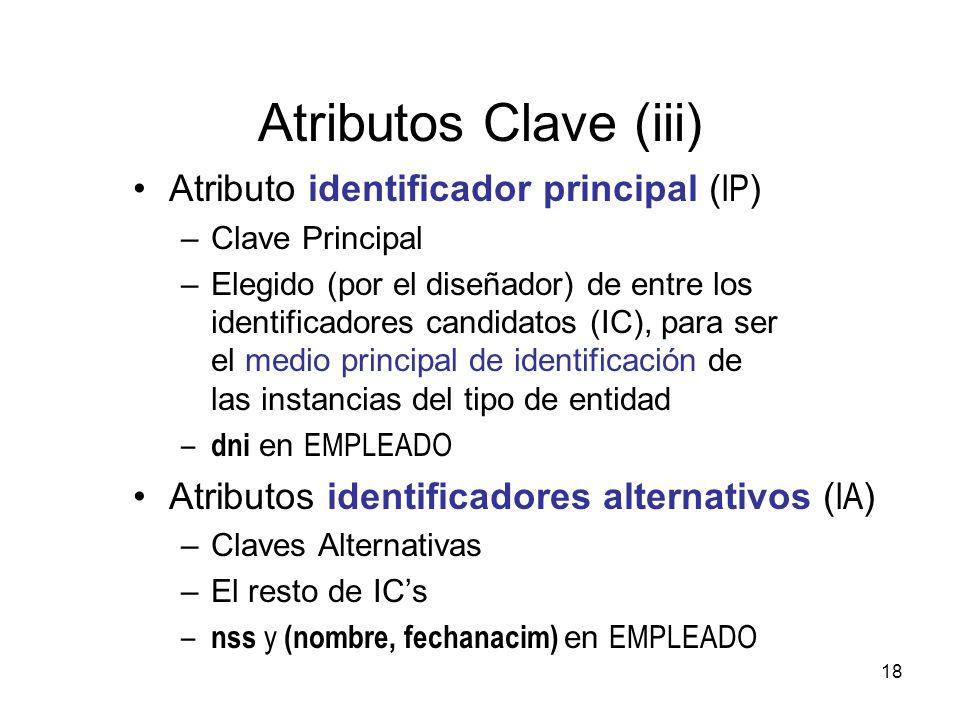 Atributos Clave (iii) Atributo identificador principal (IP)