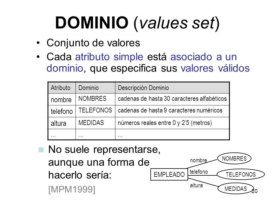 DOMINIO (values set) Conjunto de valores