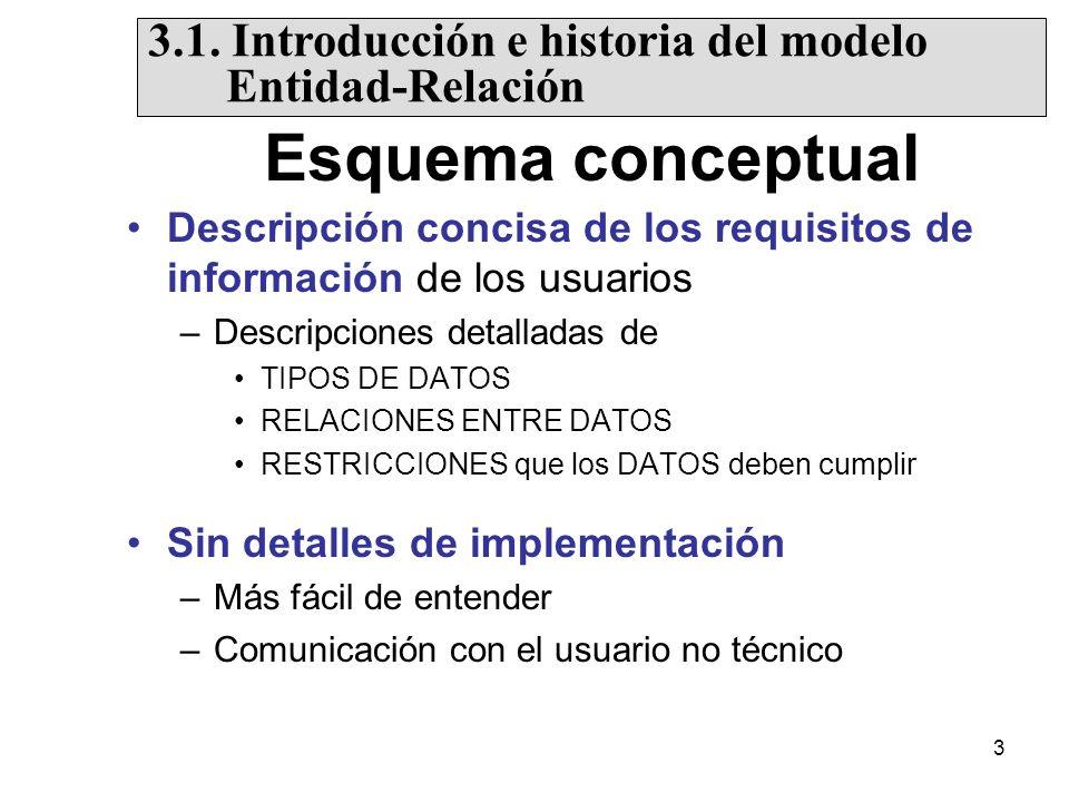 3.1. Introducción e historia del modelo Entidad-Relación