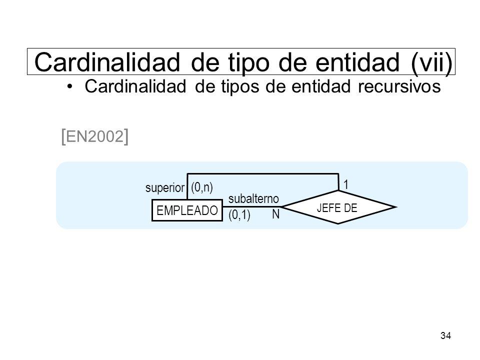 Cardinalidad de tipo de entidad (vii)