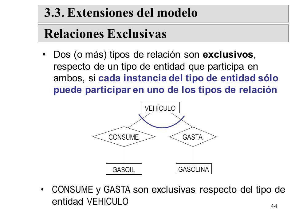 3.3. Extensiones del modelo Relaciones Exclusivas