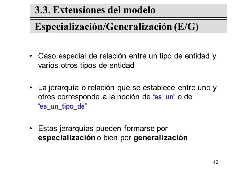 3.3. Extensiones del modelo Especialización/Generalización (E/G)