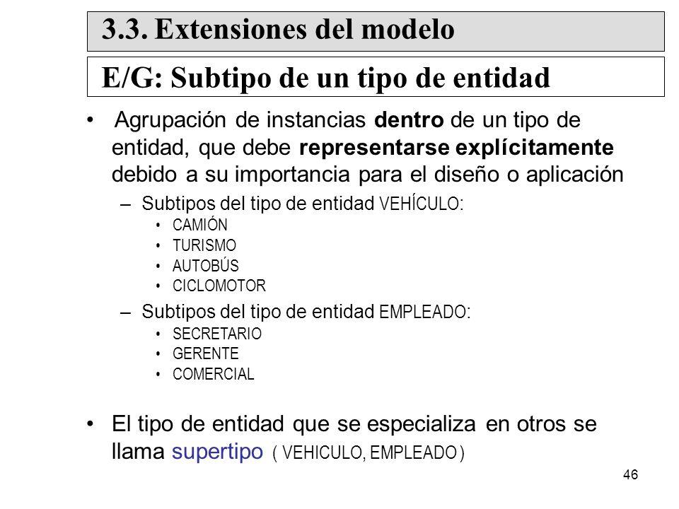 3.3. Extensiones del modelo E/G: Subtipo de un tipo de entidad