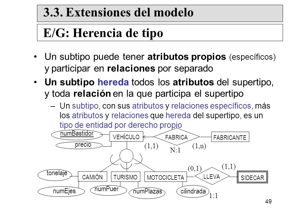 3.3. Extensiones del modelo E/G: Herencia de tipo