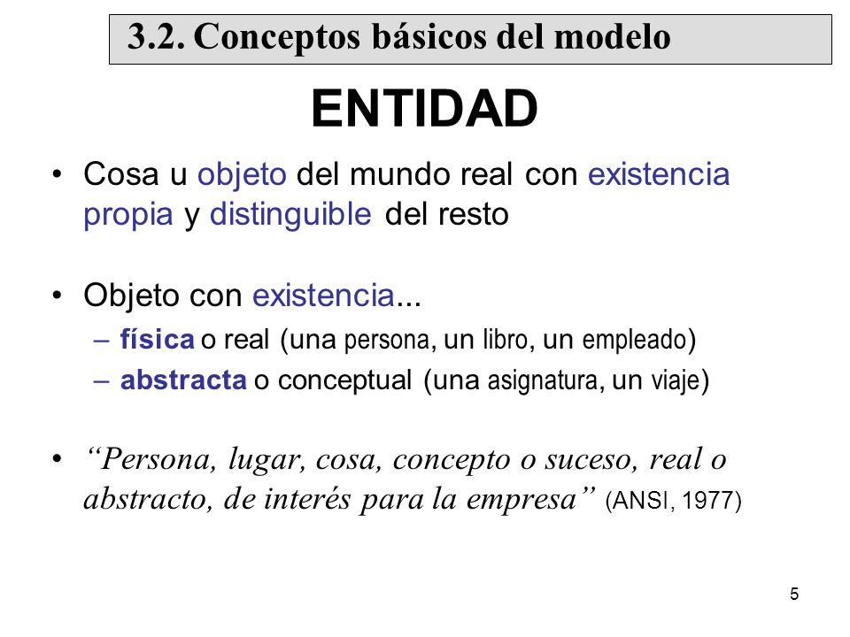 ENTIDAD 3.2. Conceptos básicos del modelo