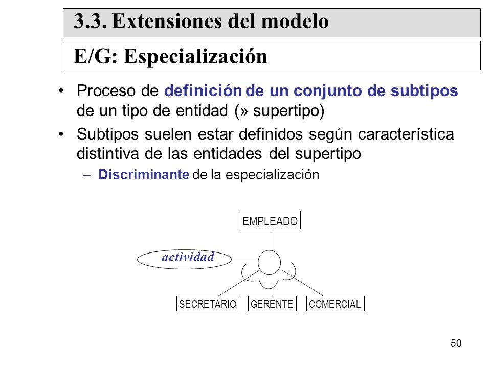 3.3. Extensiones del modelo E/G: Especialización