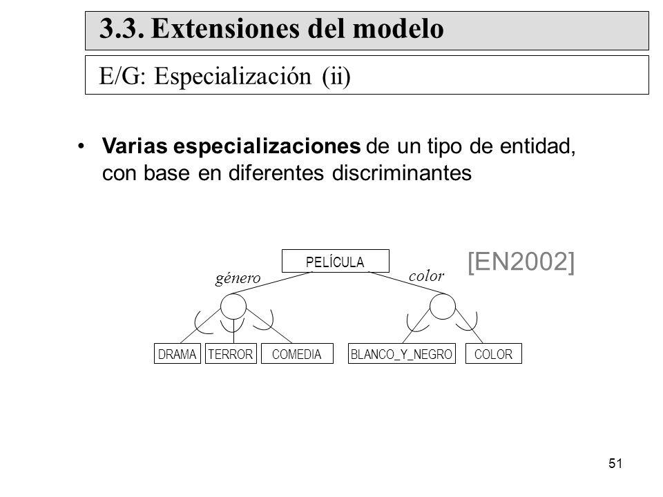 3.3. Extensiones del modelo
