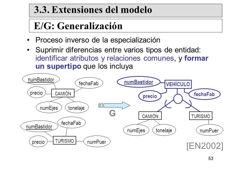 3.3. Extensiones del modelo E/G: Generalización