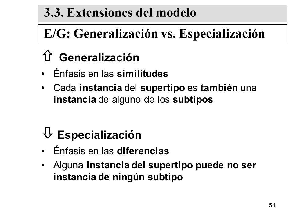  Generalización  Especialización 3.3. Extensiones del modelo