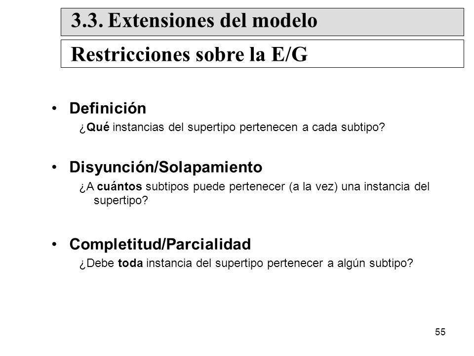 3.3. Extensiones del modelo Restricciones sobre la E/G