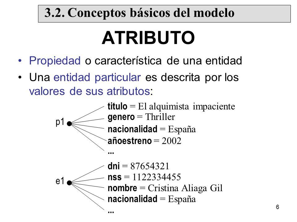 ATRIBUTO 3.2. Conceptos básicos del modelo