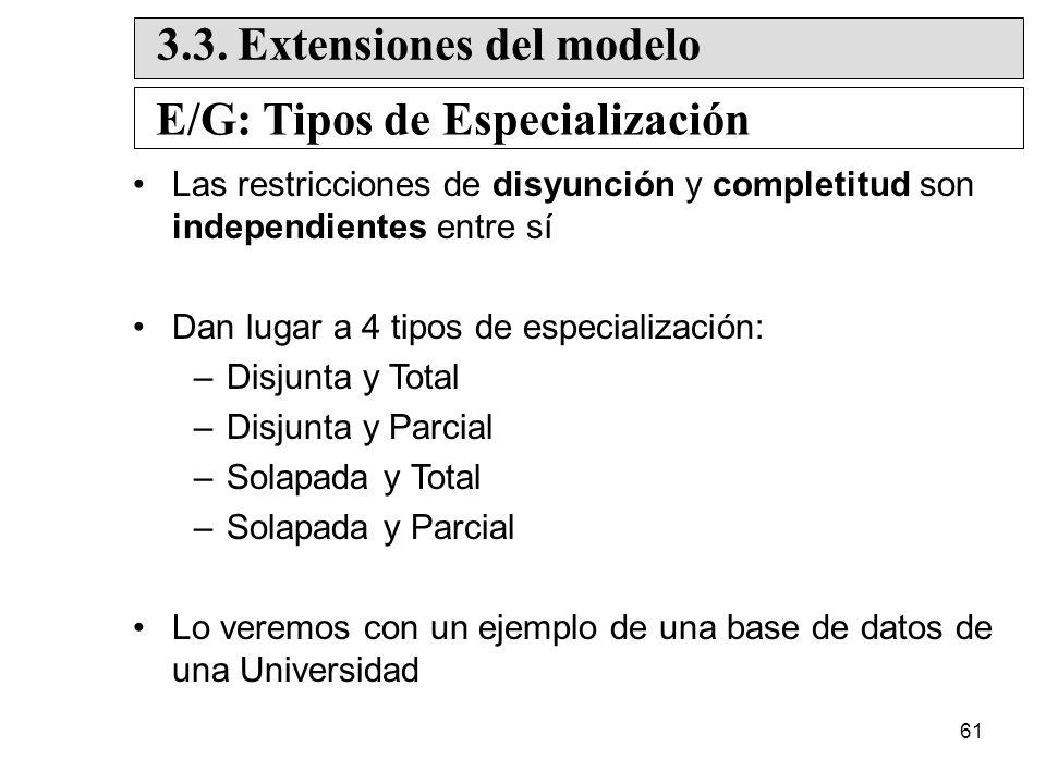 3.3. Extensiones del modelo E/G: Tipos de Especialización