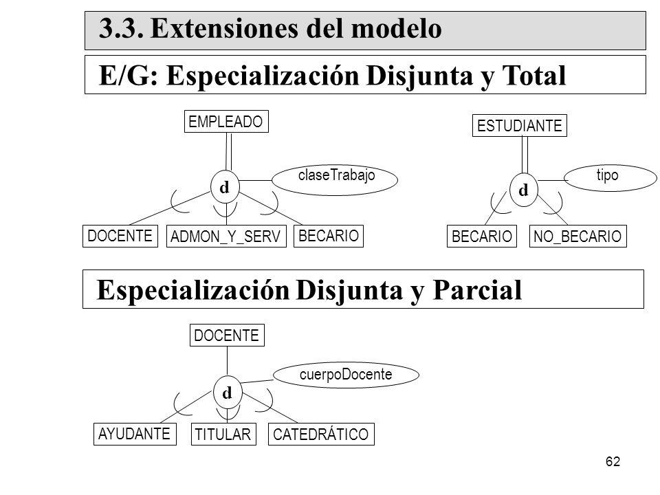 3.3. Extensiones del modelo E/G: Especialización Disjunta y Total