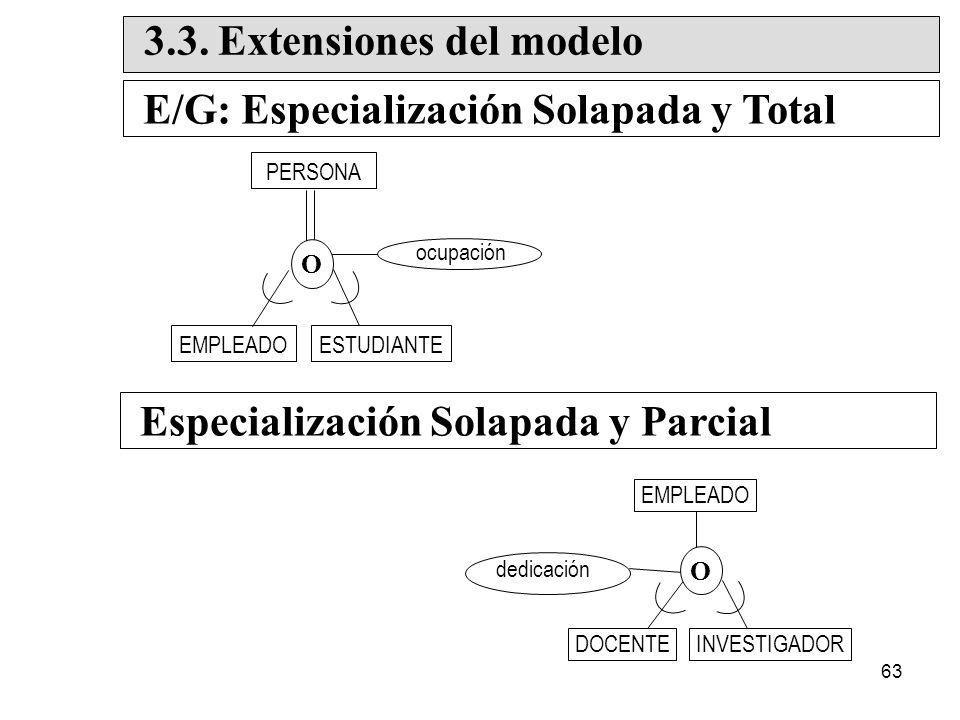 3.3. Extensiones del modelo E/G: Especialización Solapada y Total